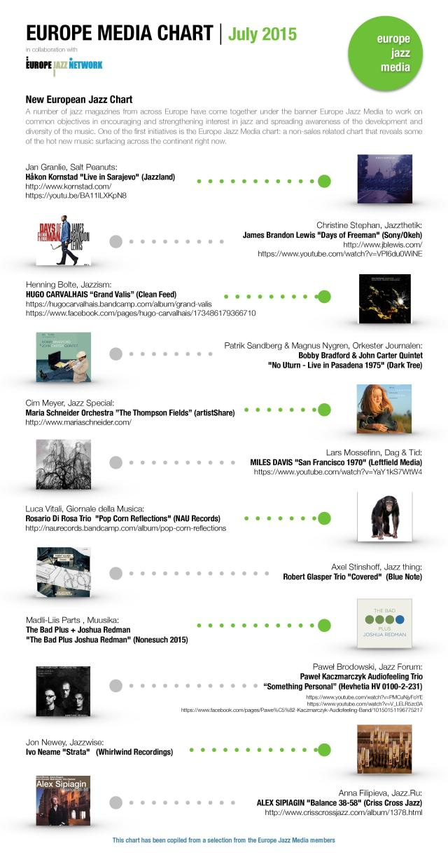 EJM_Chart_July2015-page-001